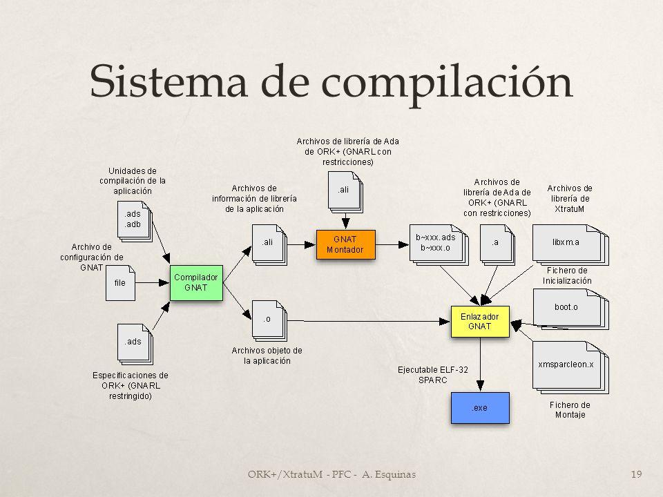 Sistema de compilación
