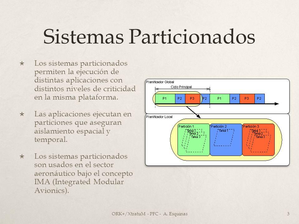 Sistemas Particionados