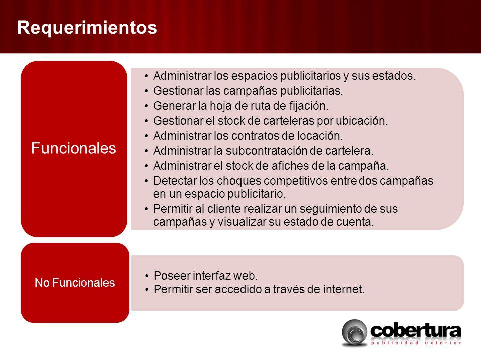 Requerimientos Administrar los espacios publicitarios y sus estados.