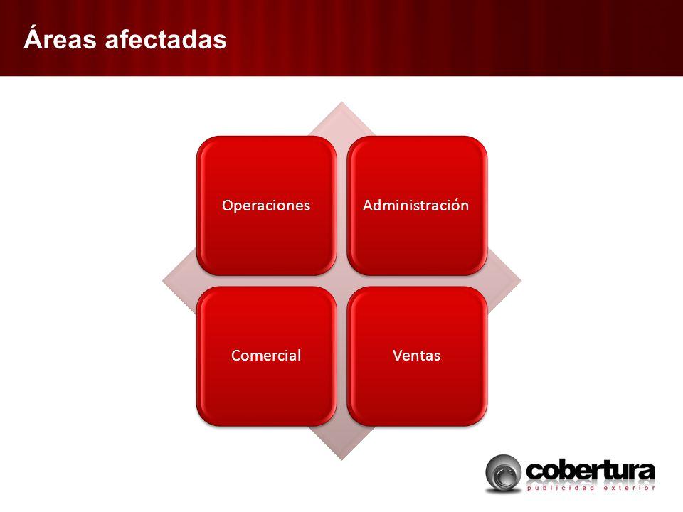 Áreas afectadas Operaciones Administración Comercial Ventas