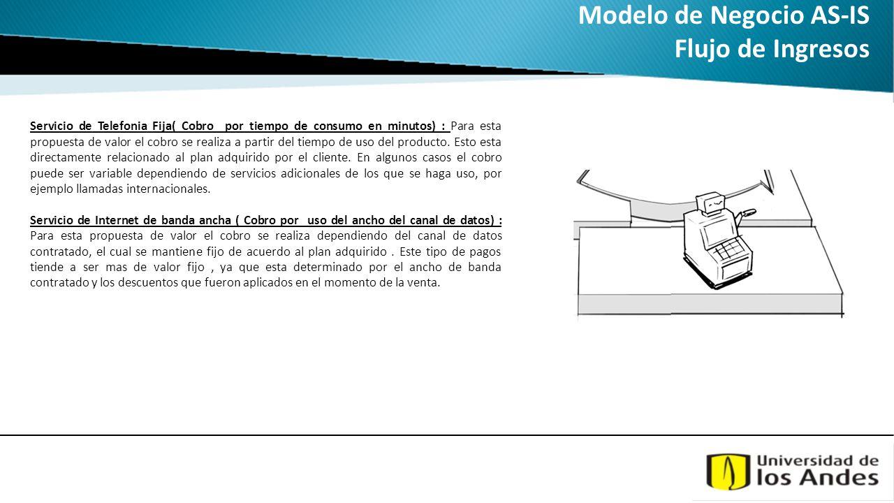 Modelo de Negocio AS-IS Flujo de Ingresos