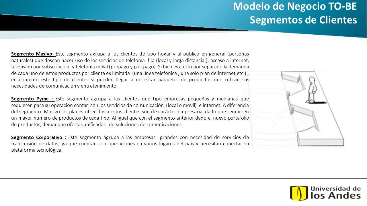Modelo de Negocio TO-BE Segmentos de Clientes