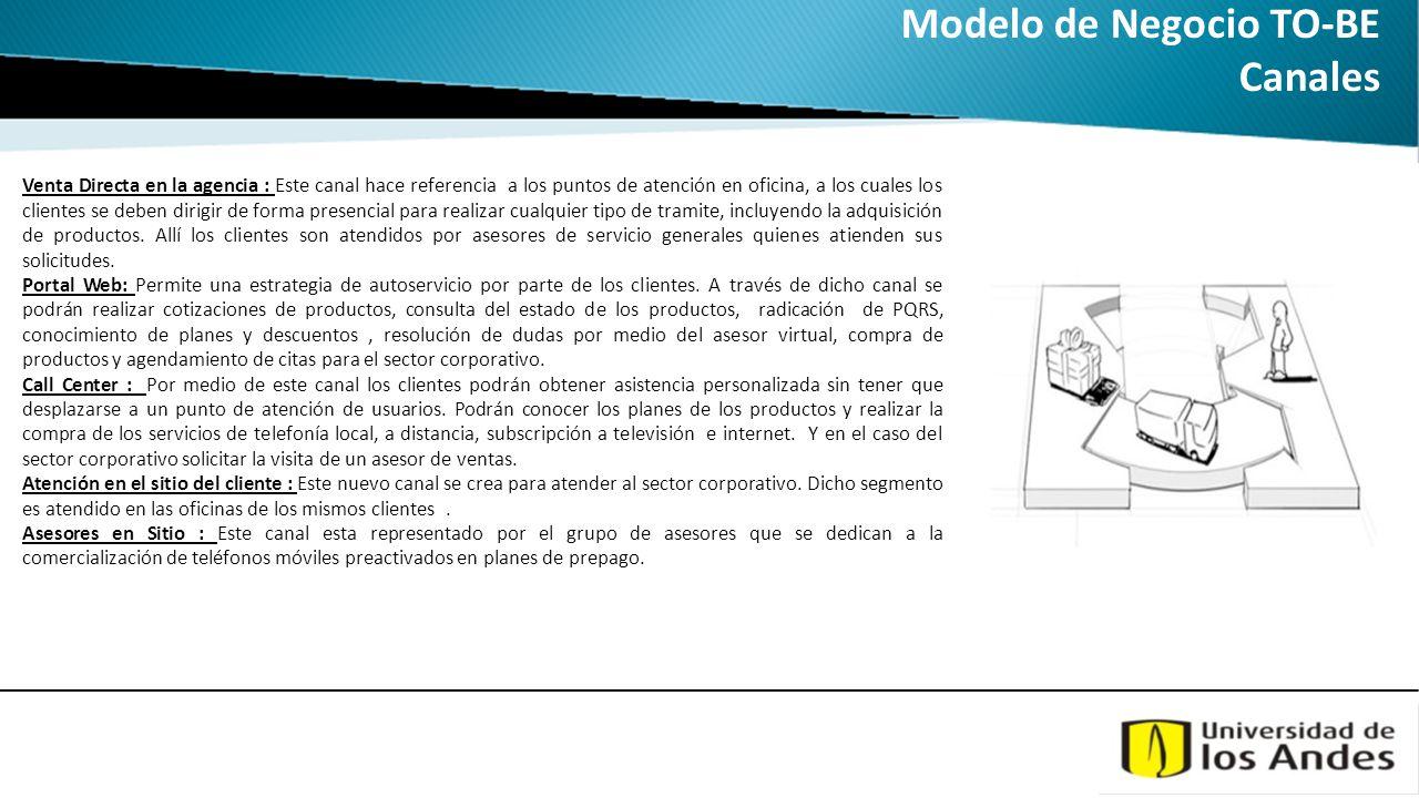 Modelo de Negocio TO-BE Canales
