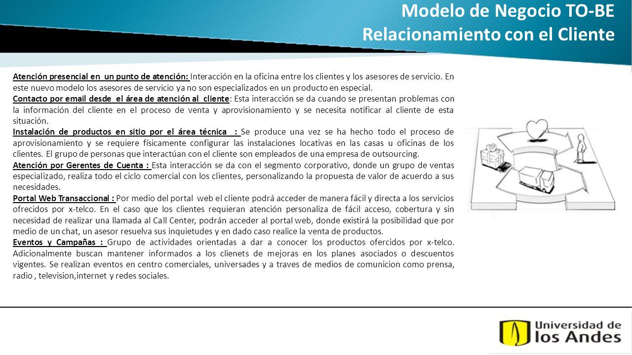Modelo de Negocio TO-BE Relacionamiento con el Cliente