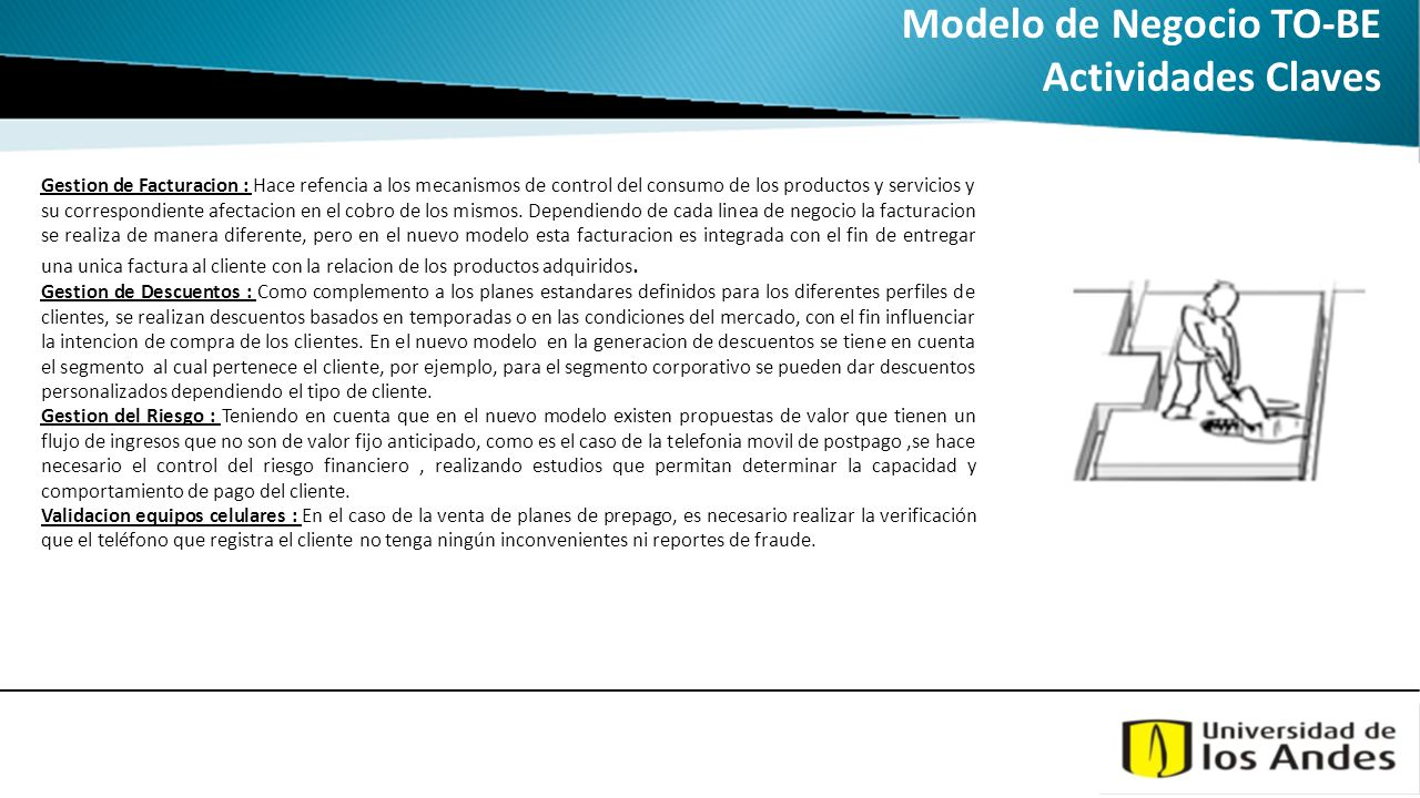 Modelo de Negocio TO-BE Actividades Claves