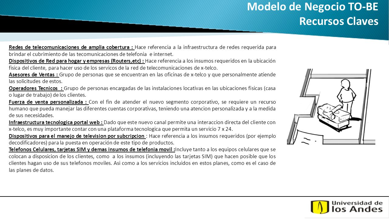 Modelo de Negocio TO-BE Recursos Claves