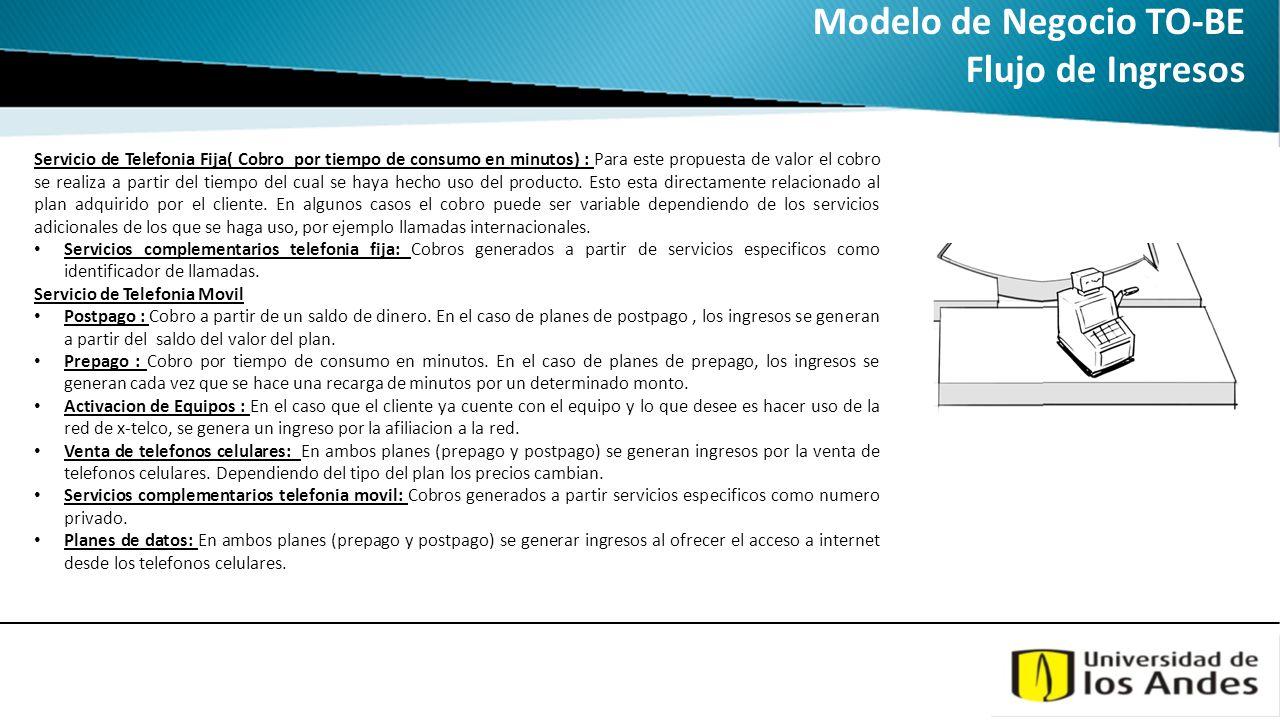 Modelo de Negocio TO-BE Flujo de Ingresos