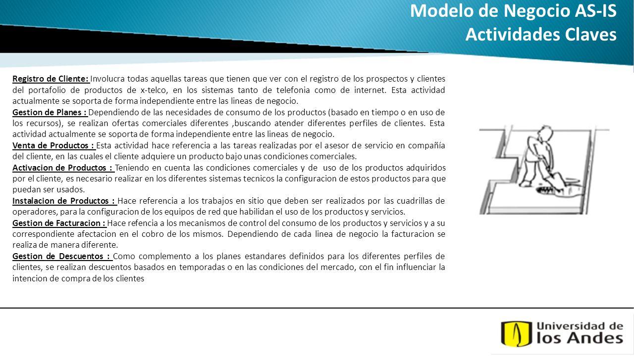 Modelo de Negocio AS-IS Actividades Claves