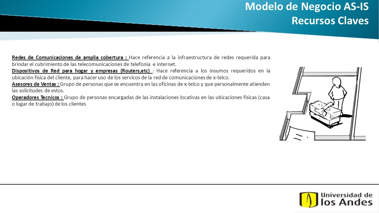 Modelo de Negocio AS-IS Recursos Claves