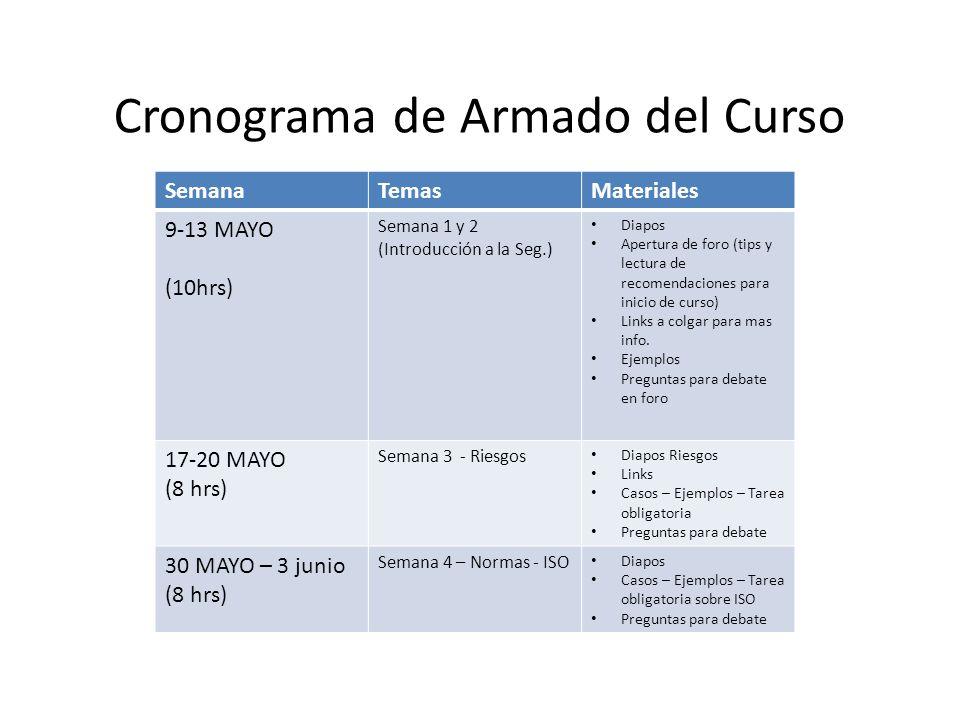 Cronograma de Armado del Curso
