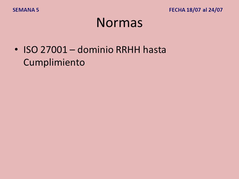 Normas ISO 27001 – dominio RRHH hasta Cumplimiento SEMANA 5