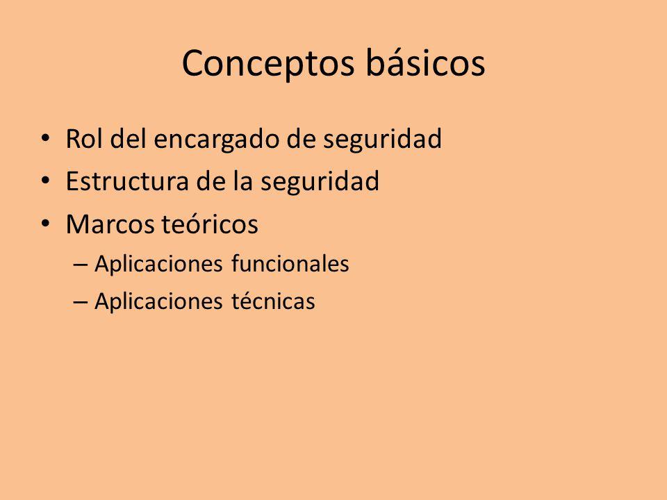 Conceptos básicos Rol del encargado de seguridad