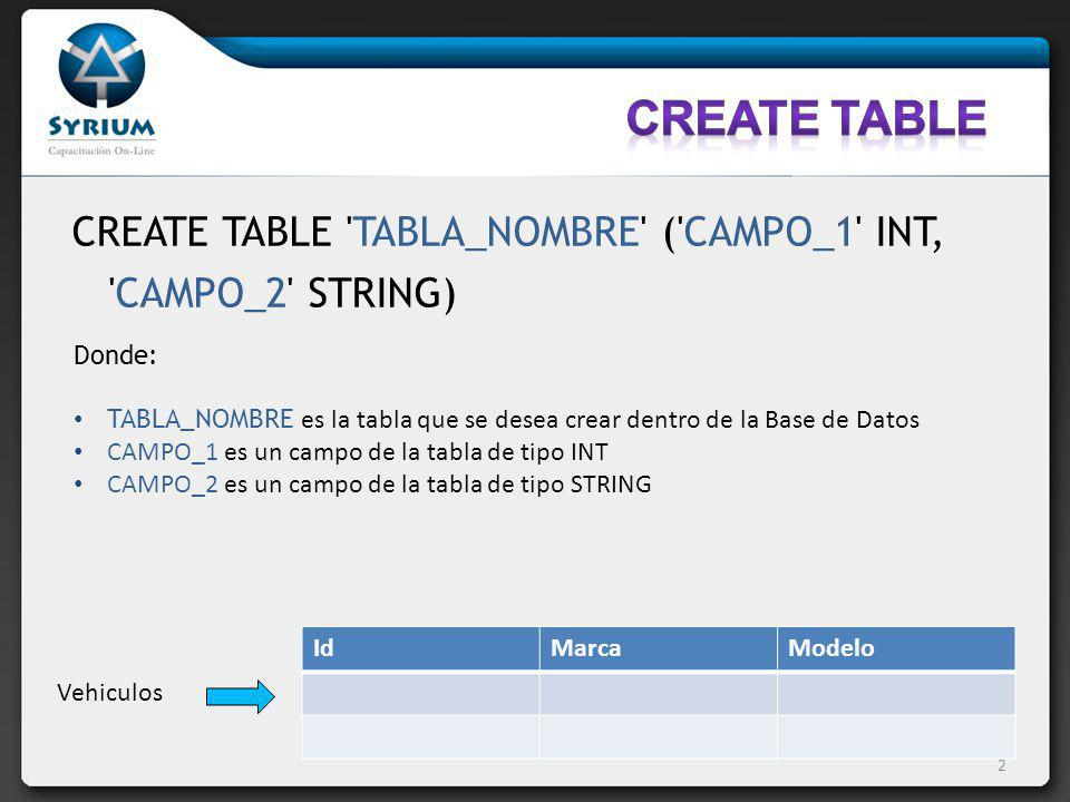 CREATE TABLE CREATE TABLE TABLA_NOMBRE ( CAMPO_1 INT,