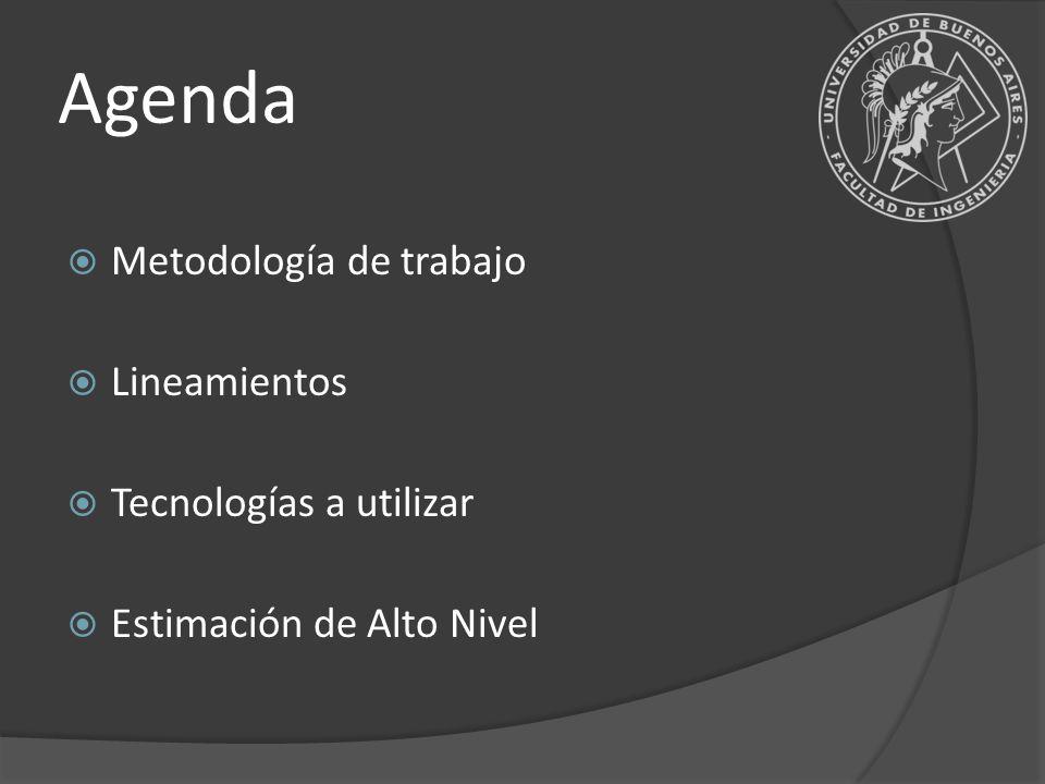 Agenda Metodología de trabajo Lineamientos Tecnologías a utilizar
