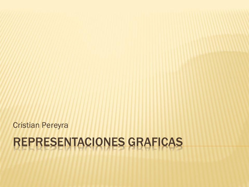 Representaciones Graficas