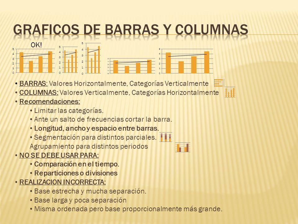 GRAFICOS DE BARRAS Y COLUMNAS