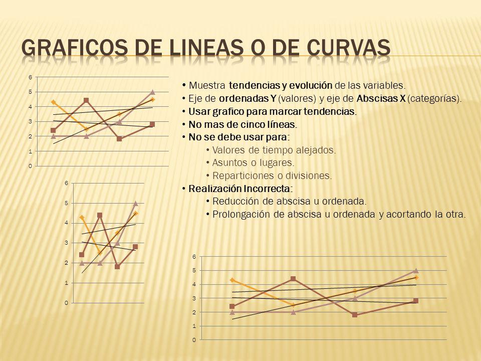 GRAFICOS DE LINEAS O DE CURVAS