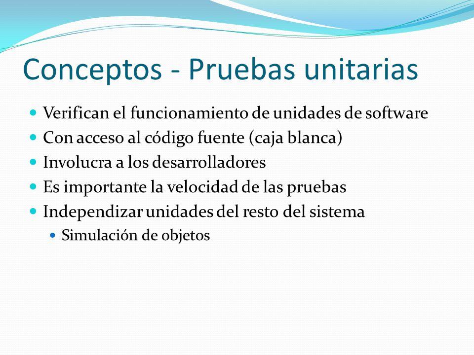 Conceptos - Pruebas unitarias