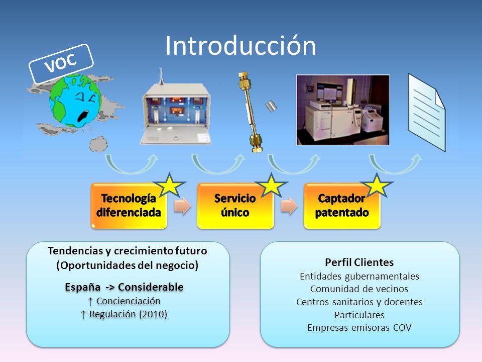 Tecnología diferenciada