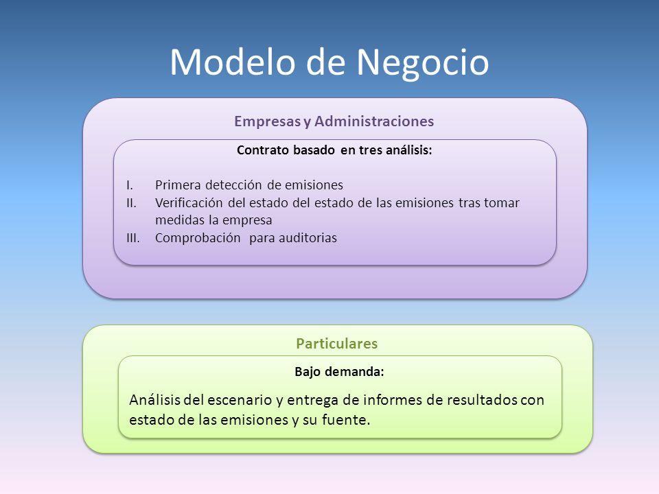 Empresas y Administraciones Contrato basado en tres análisis: