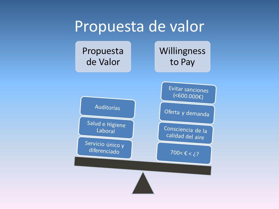 Propuesta de valor Servicio único y diferenciado