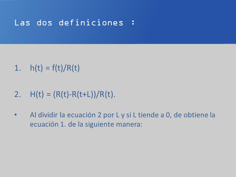H(t) = (R(t)-R(t+L))/R(t).
