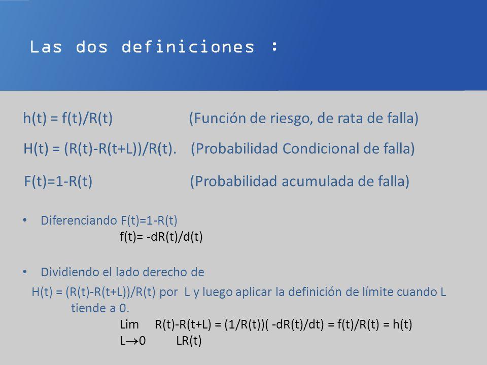 Las dos definiciones :h(t) = f(t)/R(t) (Función de riesgo, de rata de falla)
