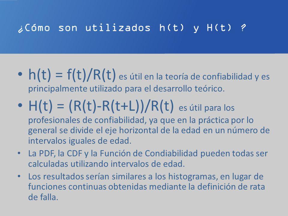 ¿Cómo son utilizados h(t) y H(t)