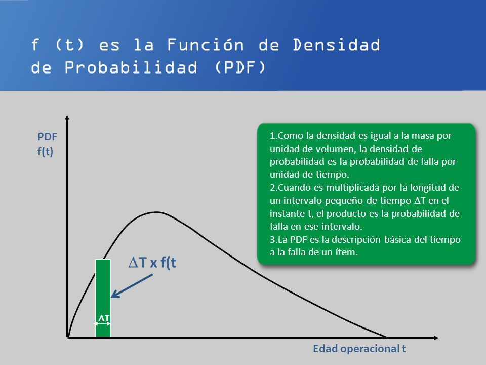 f (t) es la Función de Densidad de Probabilidad (PDF)