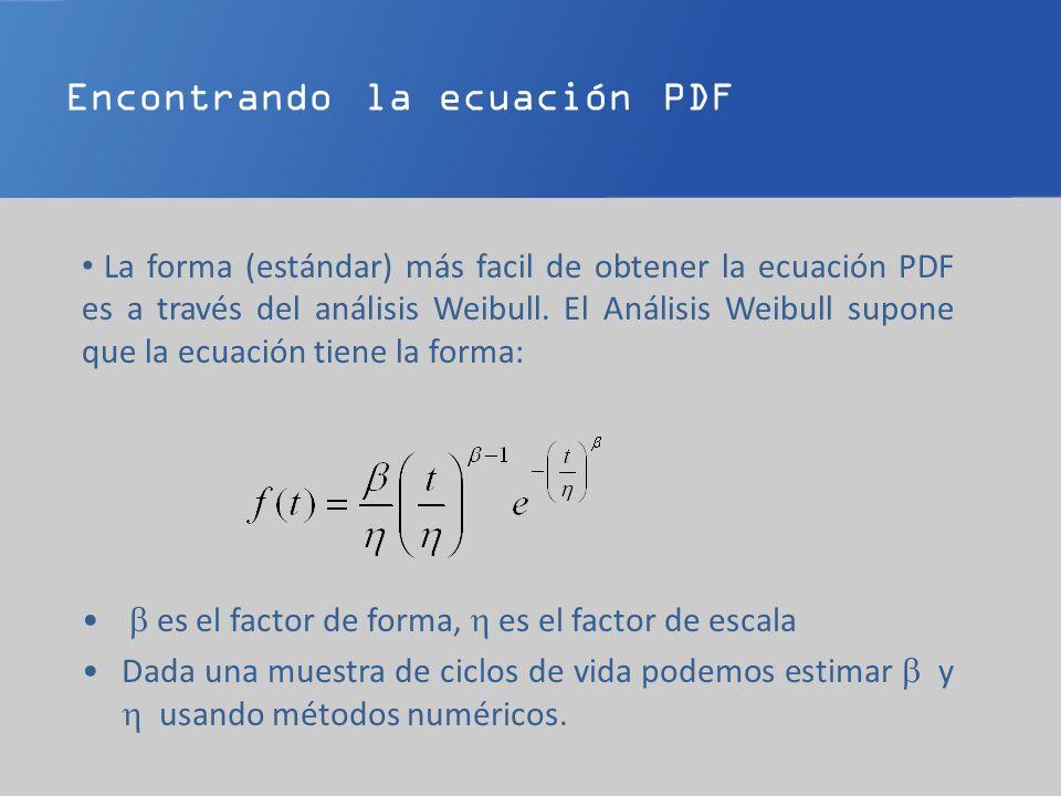 Encontrando la ecuación PDF