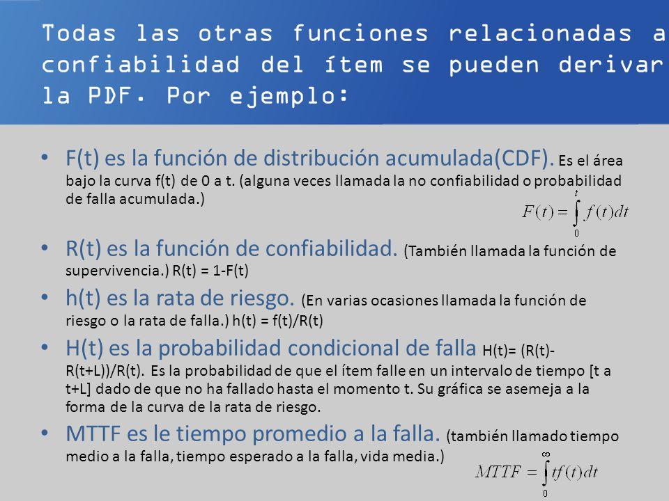 Todas las otras funciones relacionadas a la confiabilidad del ítem se pueden derivar de la PDF. Por ejemplo: