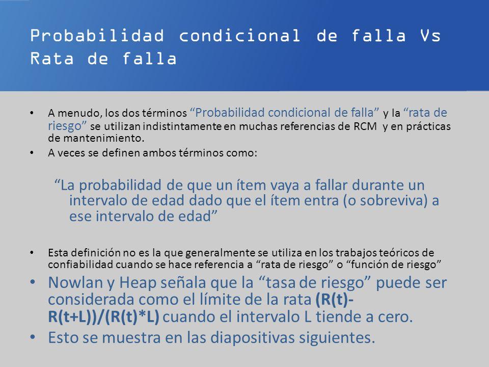 Probabilidad condicional de falla Vs Rata de falla