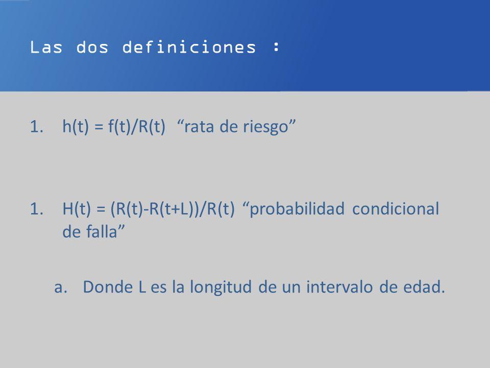 Las dos definiciones : h(t) = f(t)/R(t) rata de riesgo H(t) = (R(t)-R(t+L))/R(t) probabilidad condicional de falla