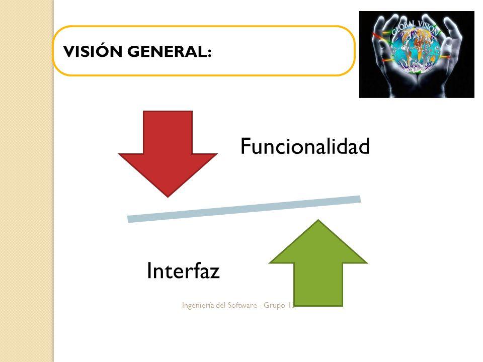 VISIÓN GENERAL: Ingeniería del Software - Grupo 15 Funcionalidad