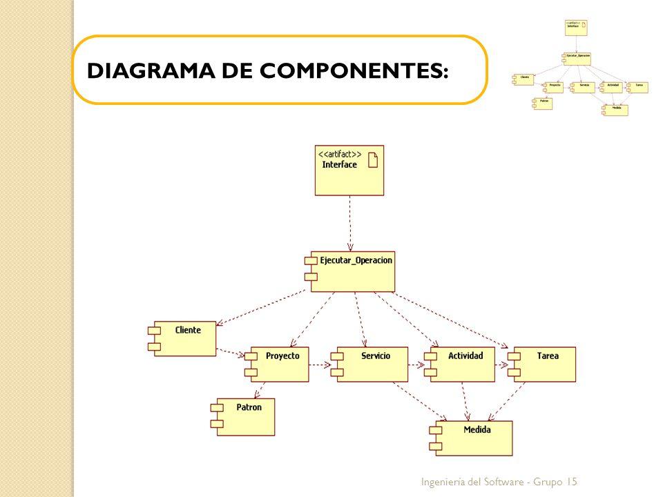 DIAGRAMA DE COMPONENTES: