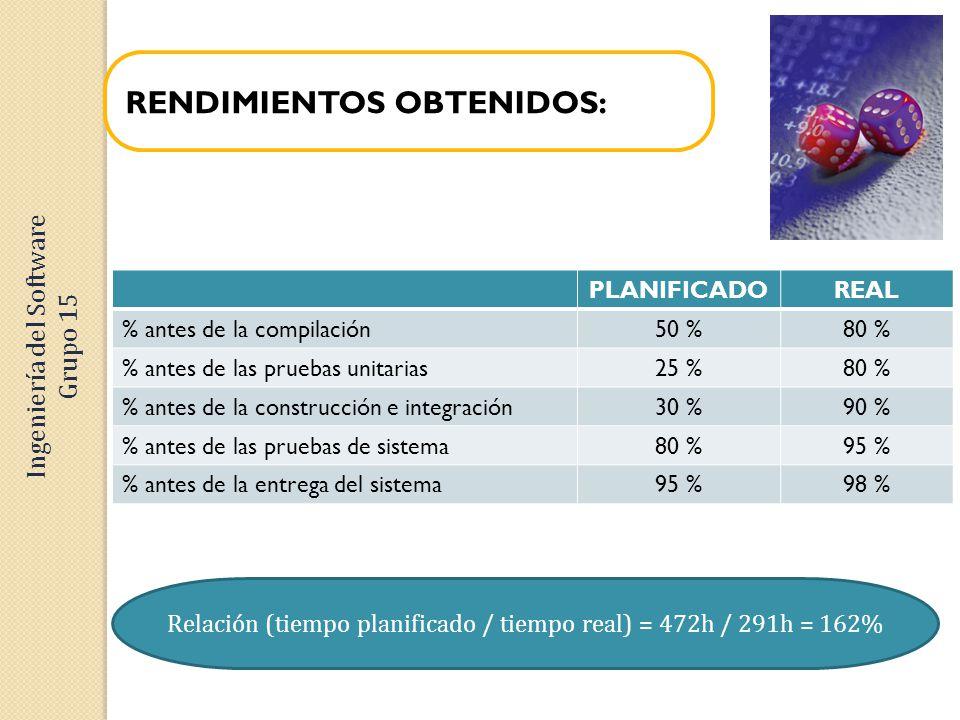 RENDIMIENTOS OBTENIDOS: