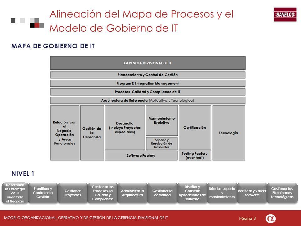 Alineación del Mapa de Procesos y el Modelo de Gobierno de IT