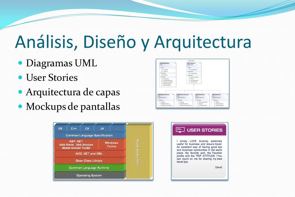 Análisis, Diseño y Arquitectura