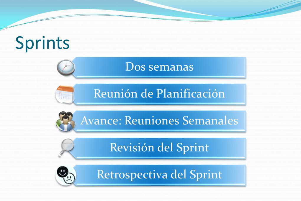 Sprints Duracion: 5 sprints de 2 semanas