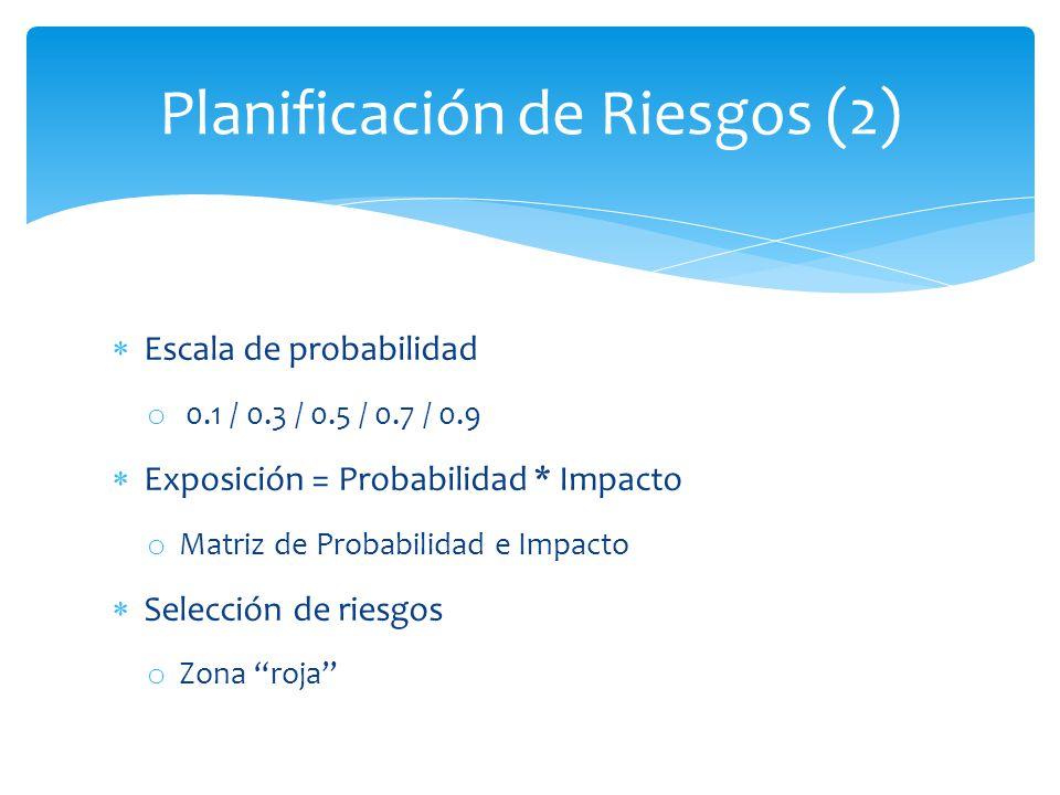 Planificación de Riesgos (2)