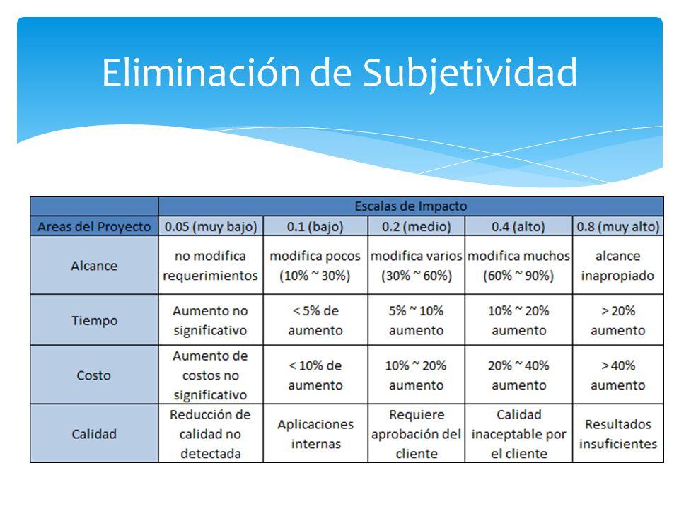 Eliminación de Subjetividad