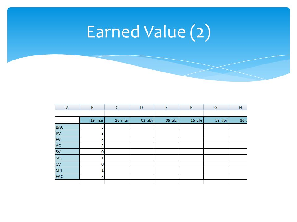 Earned Value (2)