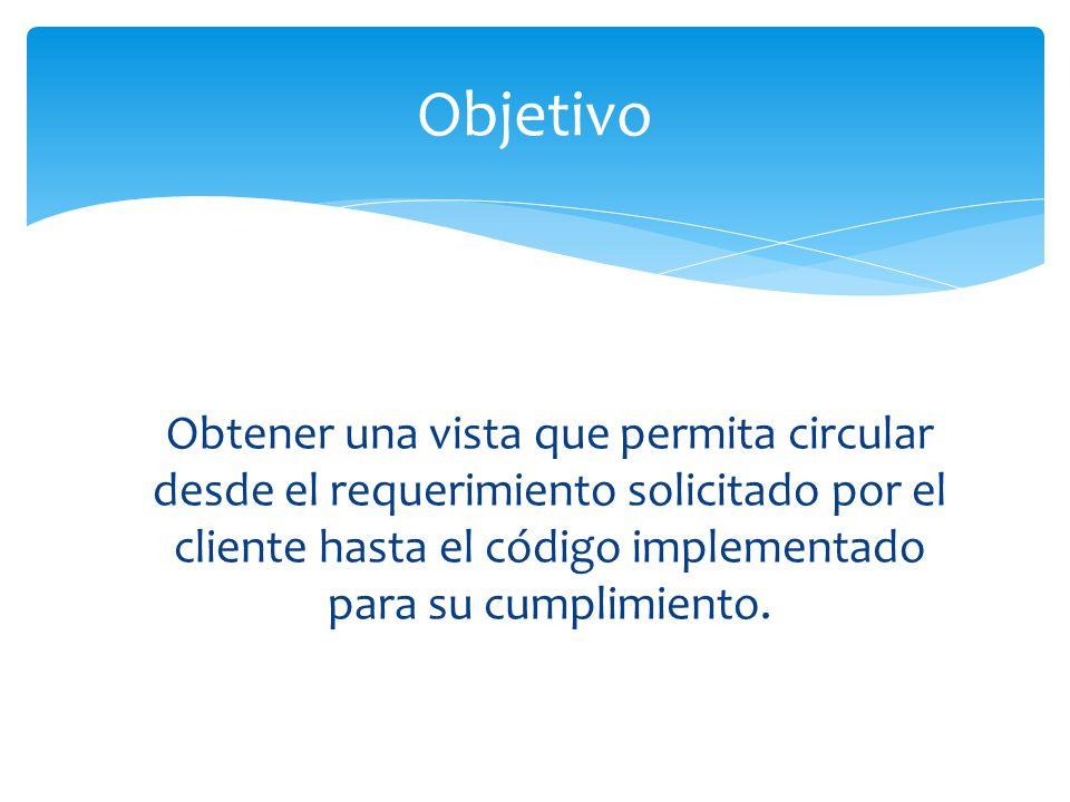Objetivo Obtener una vista que permita circular desde el requerimiento solicitado por el cliente hasta el código implementado para su cumplimiento.
