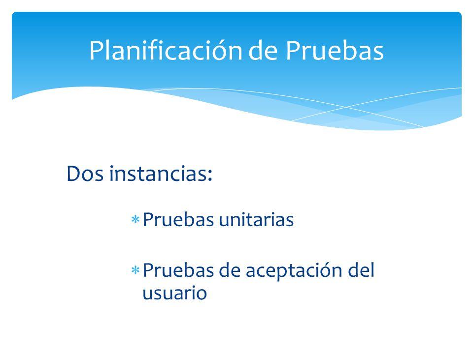 Planificación de Pruebas