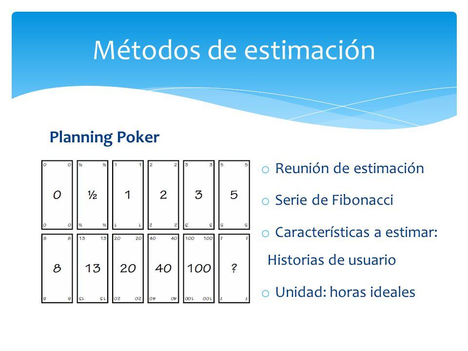 Métodos de estimación Planning Poker Reunión de estimación