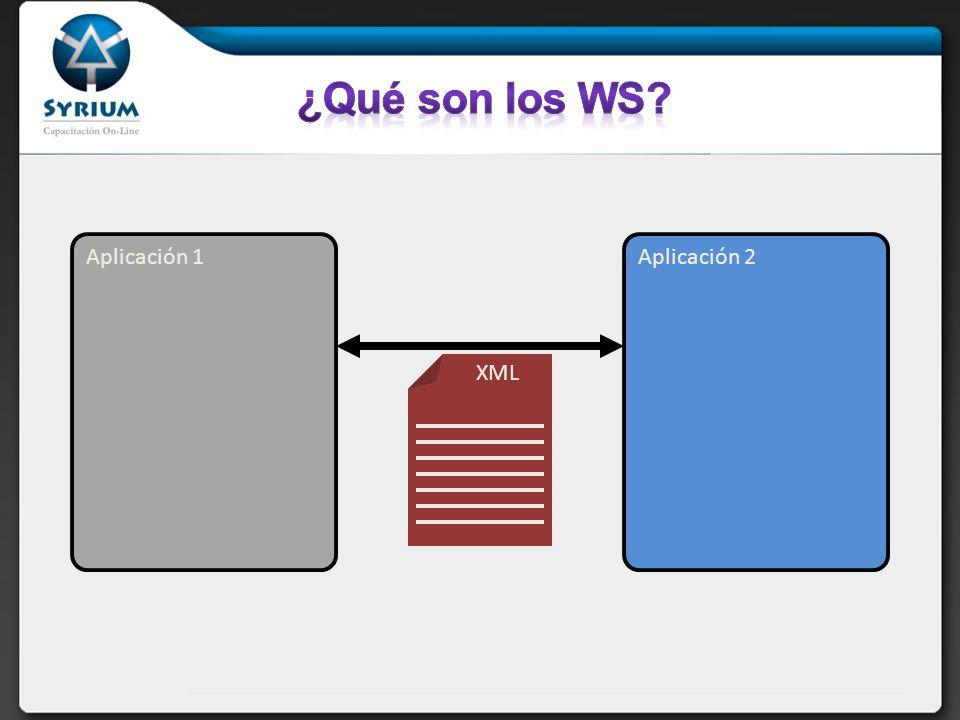 ¿Qué son los WS Aplicación 1 Aplicación 2 XML