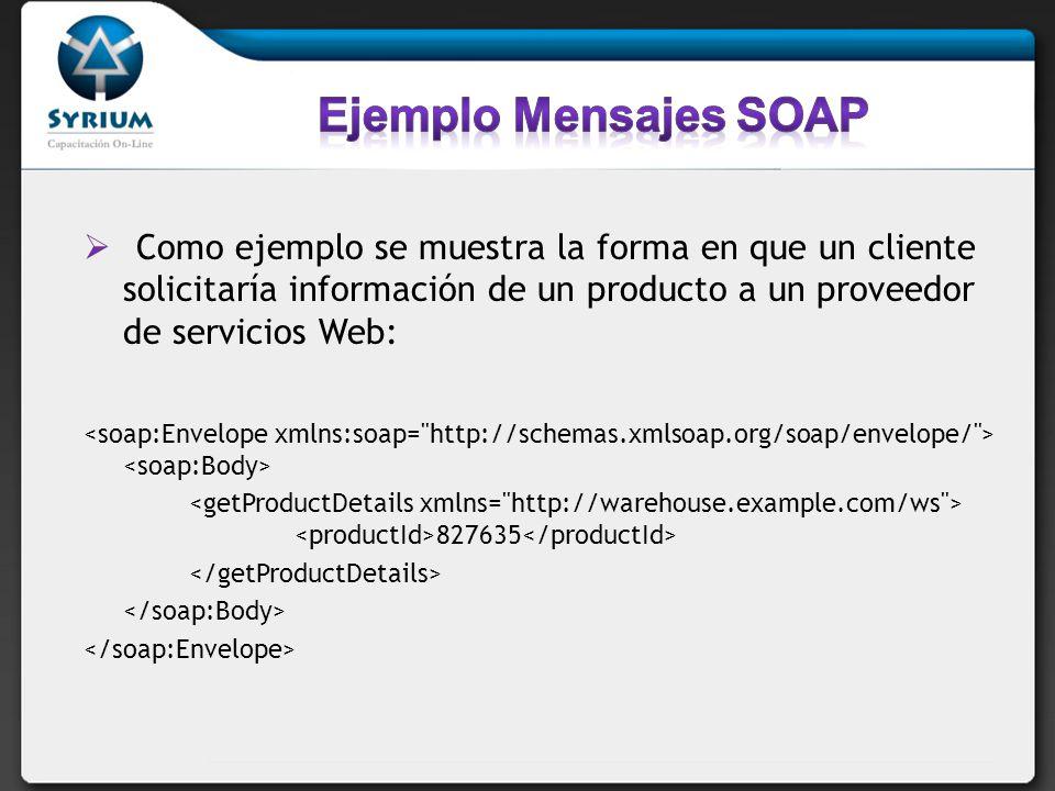 Ejemplo Mensajes SOAP Como ejemplo se muestra la forma en que un cliente solicitaría información de un producto a un proveedor de servicios Web: