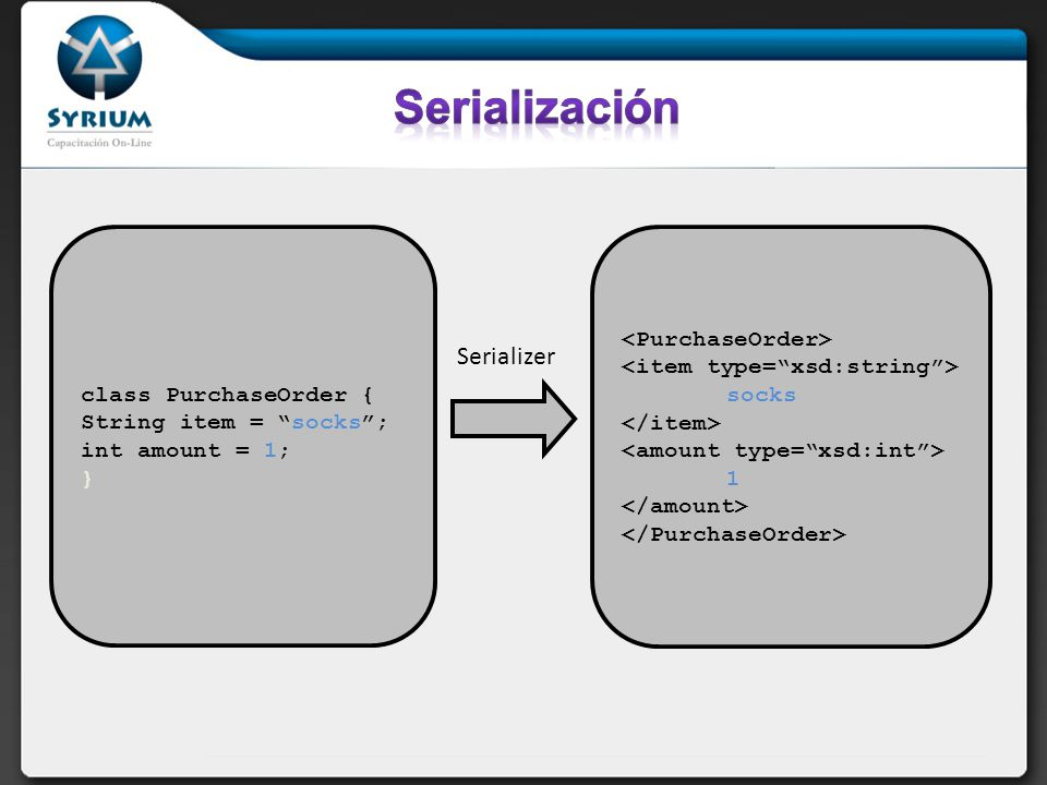 Serialización Serializer class PurchaseOrder { String item = socks ;