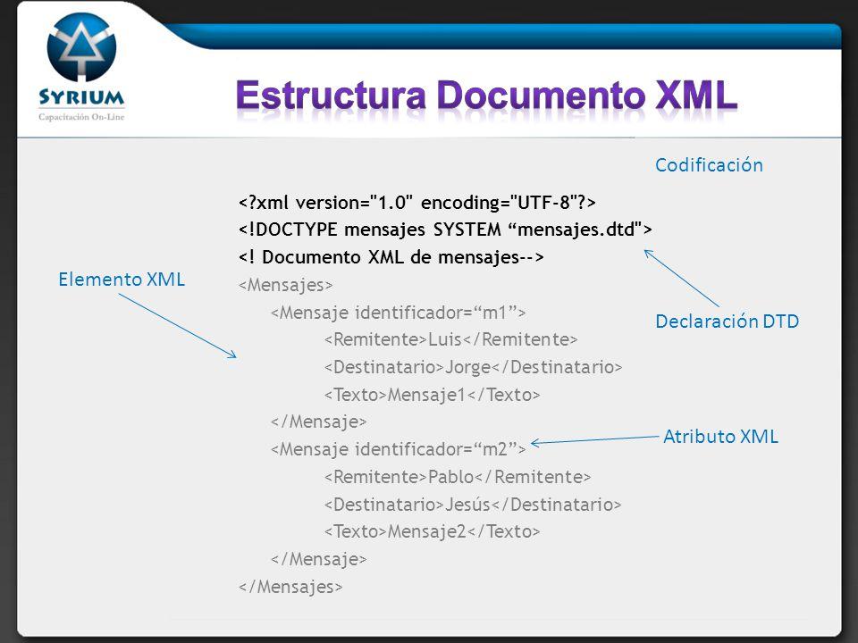 Estructura Documento XML
