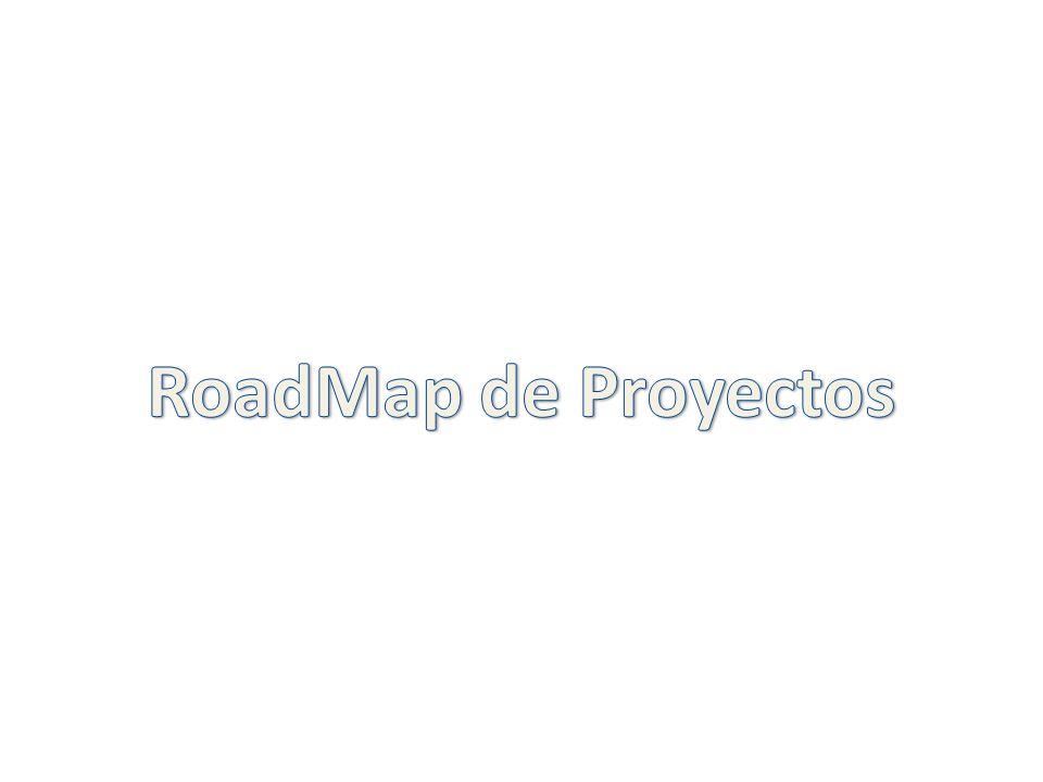 RoadMap de Proyectos